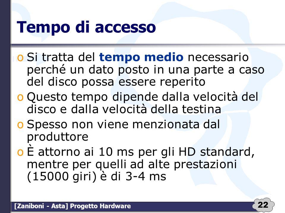 Tempo di accesso Si tratta del tempo medio necessario perché un dato posto in una parte a caso del disco possa essere reperito.