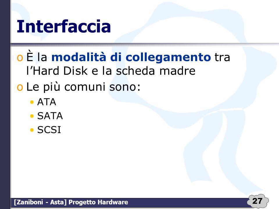 Interfaccia È la modalità di collegamento tra l'Hard Disk e la scheda madre. Le più comuni sono: ATA.