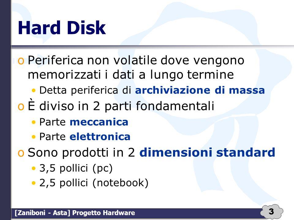 Hard Disk Periferica non volatile dove vengono memorizzati i dati a lungo termine. Detta periferica di archiviazione di massa.