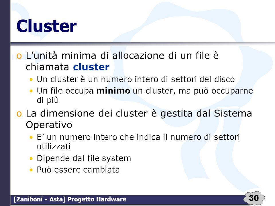Cluster L'unità minima di allocazione di un file è chiamata cluster