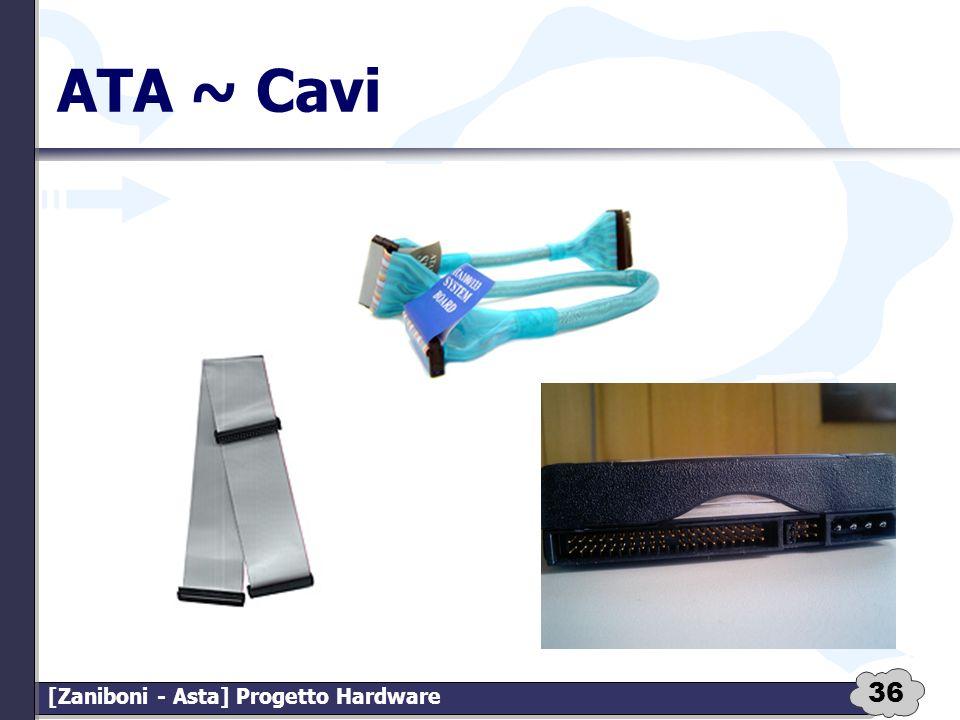 ATA ~ Cavi