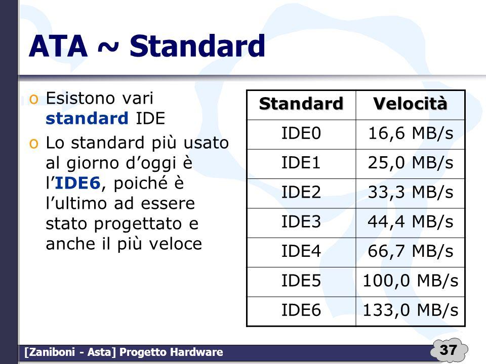 ATA ~ Standard Esistono vari standard IDE