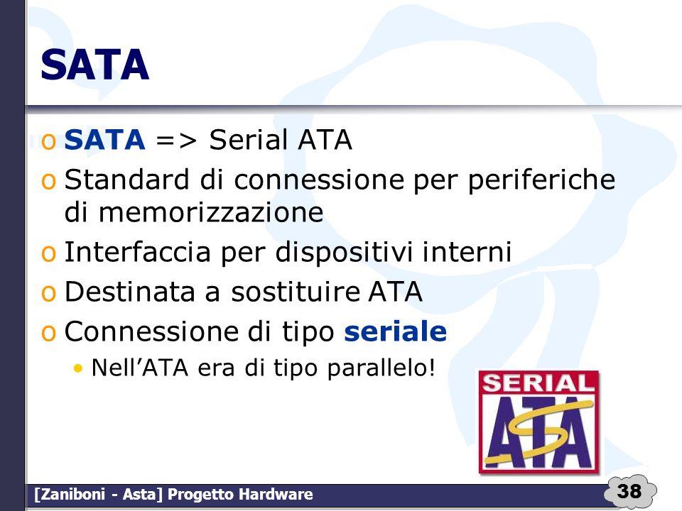 SATA SATA => Serial ATA