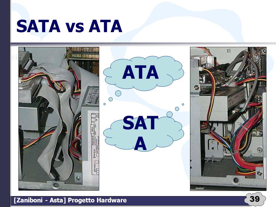 SATA vs ATA ATA SATA