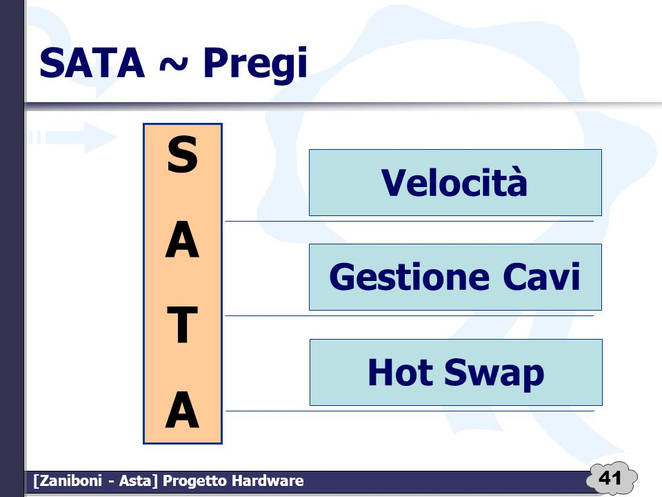 SATA ~ Pregi S A T Velocità Gestione Cavi Hot Swap