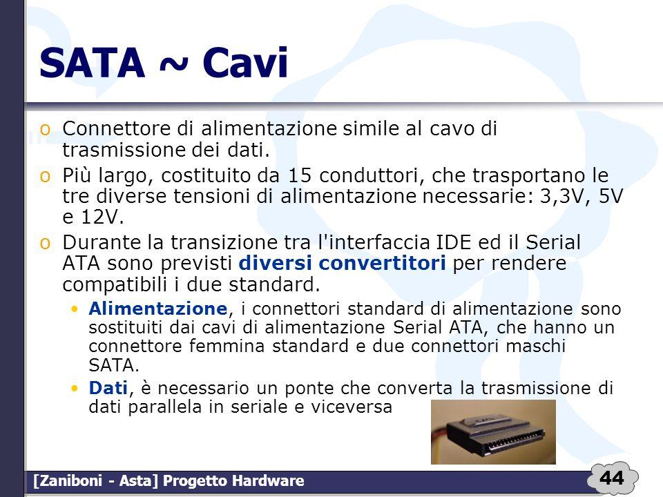 SATA ~ Cavi Connettore di alimentazione simile al cavo di trasmissione dei dati.