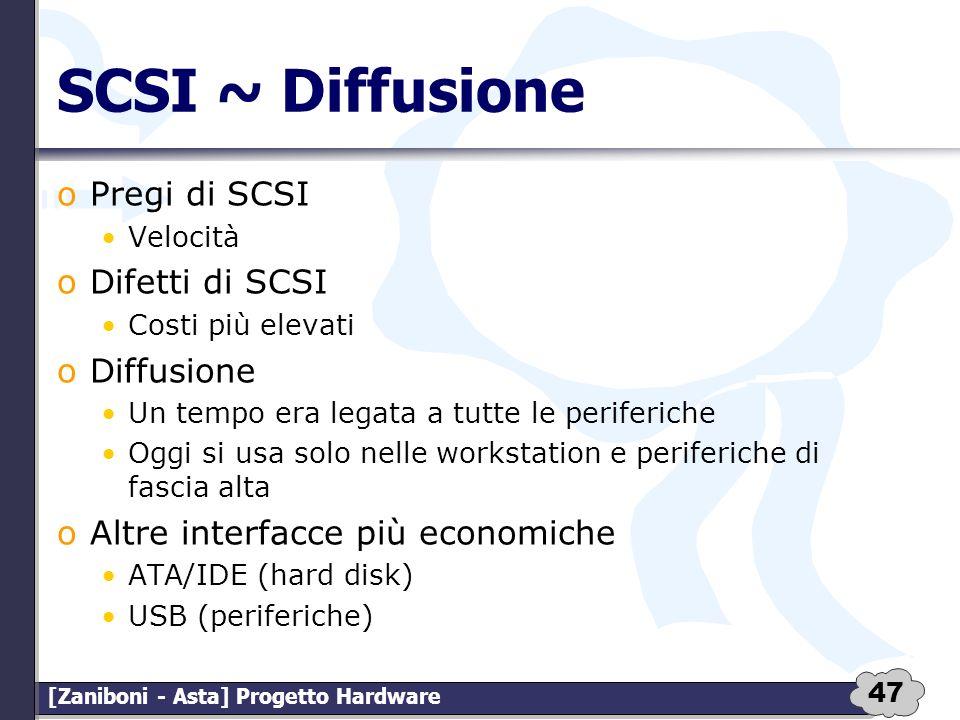 SCSI ~ Diffusione Pregi di SCSI Difetti di SCSI Diffusione