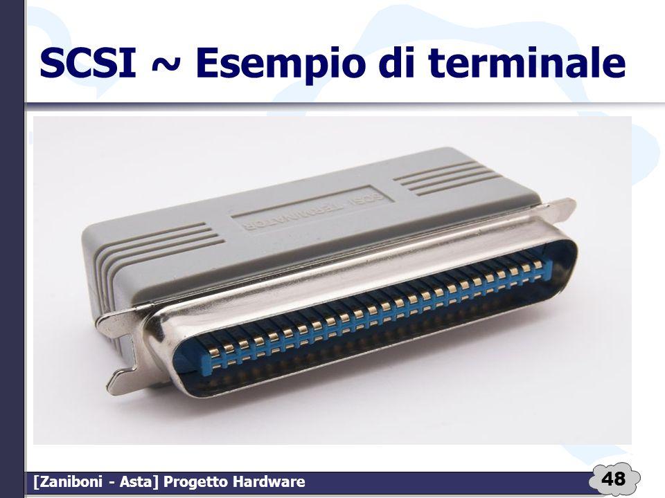 SCSI ~ Esempio di terminale