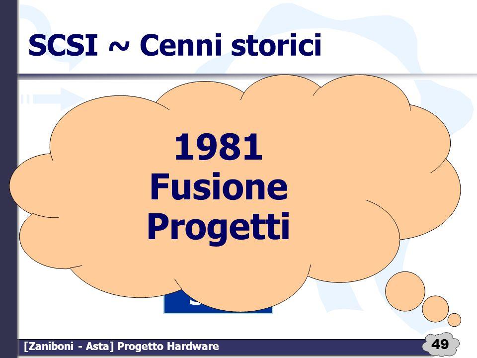 1981 Fusione Progetti SCSI ~ Cenni storici SASI BYSE SCSI 1979 Shugart