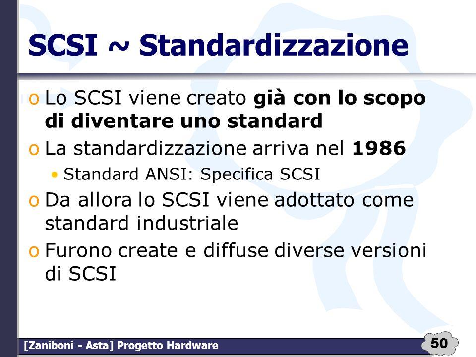 SCSI ~ Standardizzazione