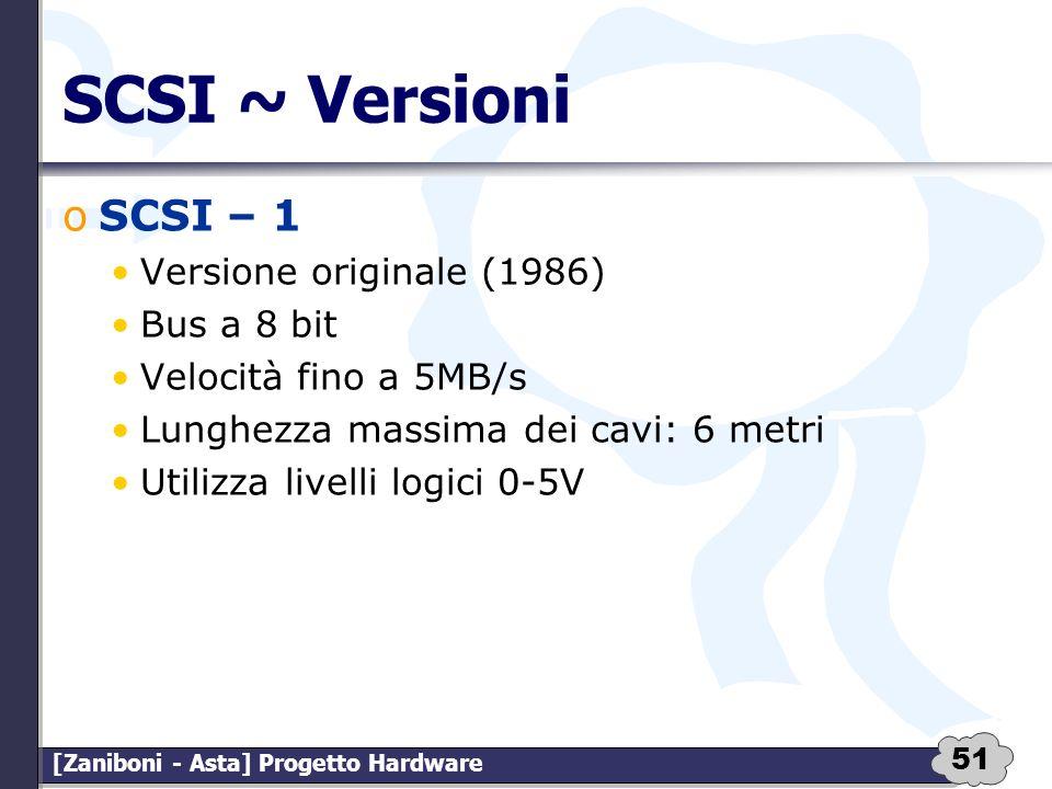 SCSI ~ Versioni SCSI – 1 Versione originale (1986) Bus a 8 bit