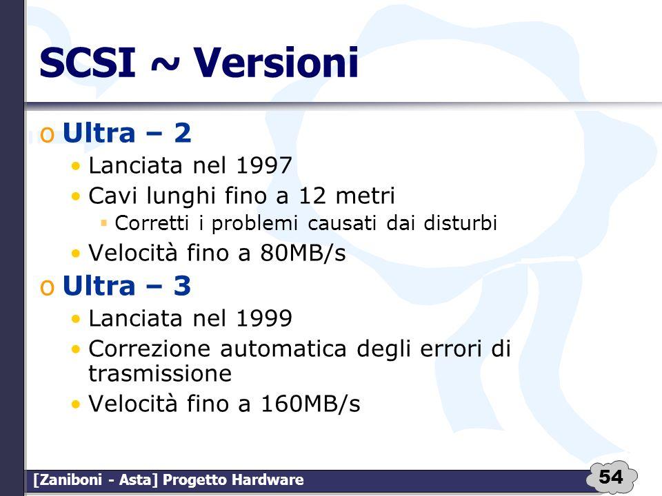 SCSI ~ Versioni Ultra – 2 Ultra – 3 Lanciata nel 1997