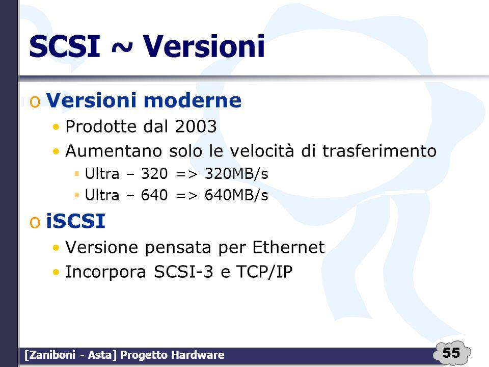 SCSI ~ Versioni Versioni moderne iSCSI Prodotte dal 2003
