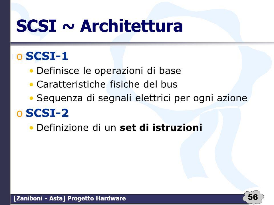 SCSI ~ Architettura SCSI-1 SCSI-2 Definisce le operazioni di base
