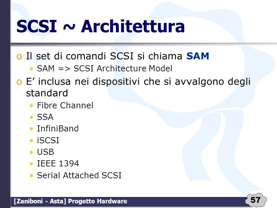 SCSI ~ Architettura Il set di comandi SCSI si chiama SAM