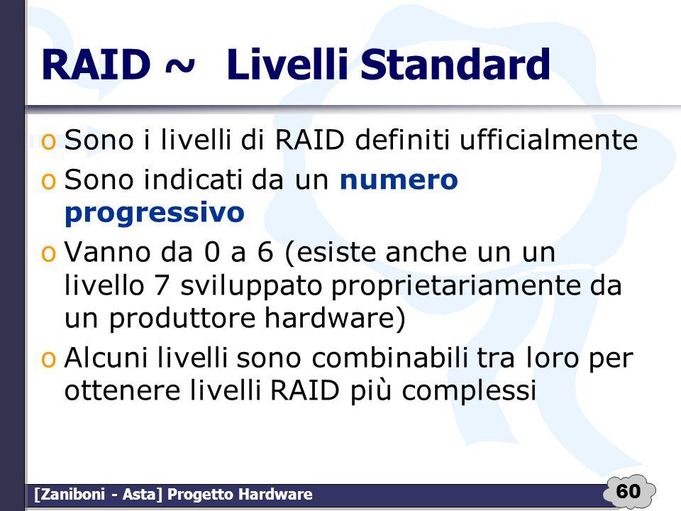 RAID ~ Livelli Standard