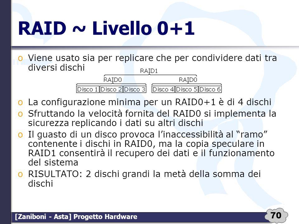 RAID ~ Livello 0+1 Viene usato sia per replicare che per condividere dati tra diversi dischi. La configurazione minima per un RAID0+1 è di 4 dischi.