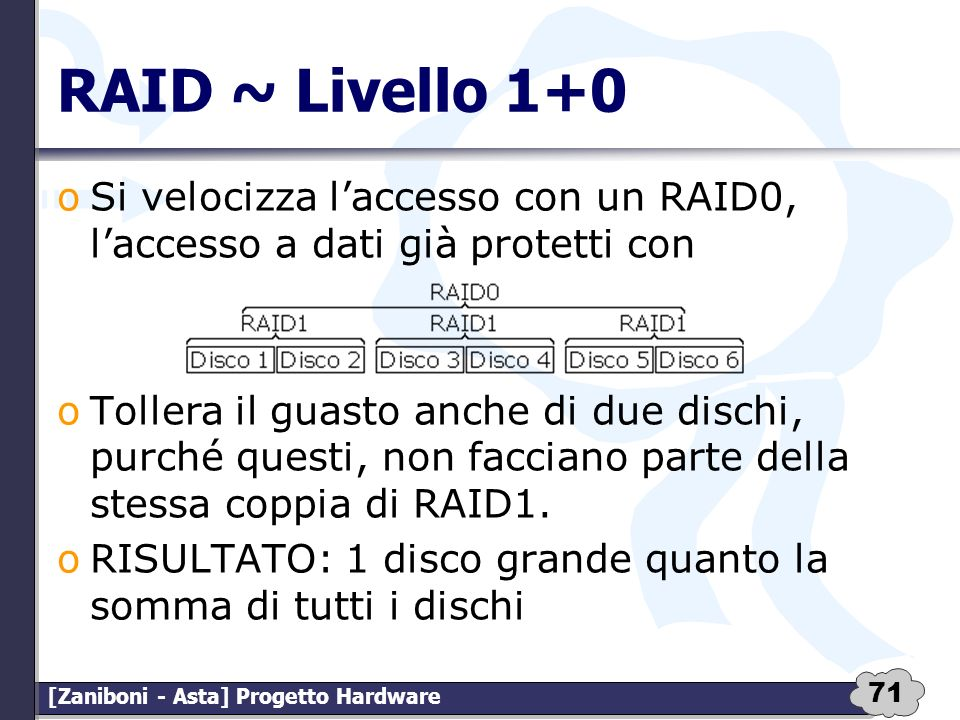 RAID ~ Livello 1+0 Si velocizza l'accesso con un RAID0, l'accesso a dati già protetti con.