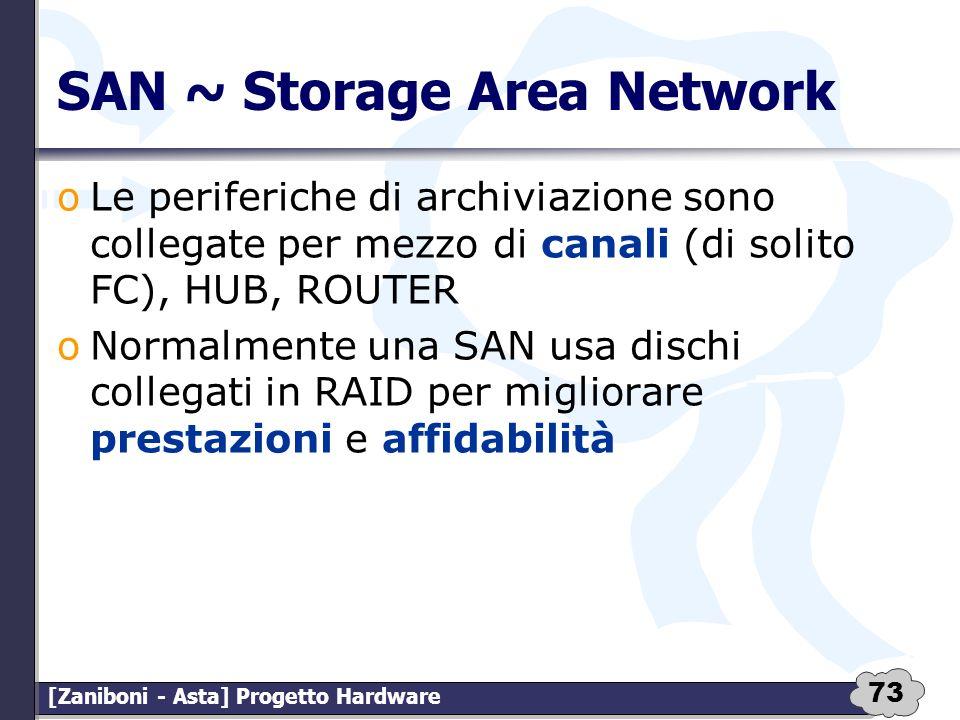 SAN ~ Storage Area Network