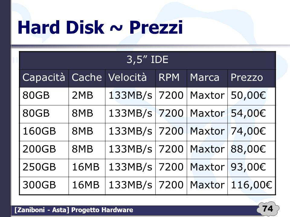 Hard Disk ~ Prezzi 3,5 IDE Capacità Cache Velocità RPM Marca Prezzo