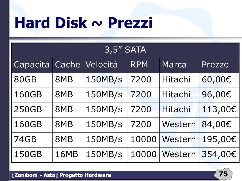 Hard Disk ~ Prezzi 3,5 SATA Capacità Cache Velocità RPM Marca Prezzo