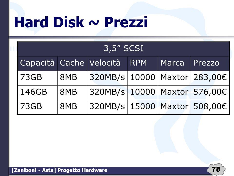 Hard Disk ~ Prezzi 3,5 SCSI Capacità Cache Velocità RPM Marca Prezzo