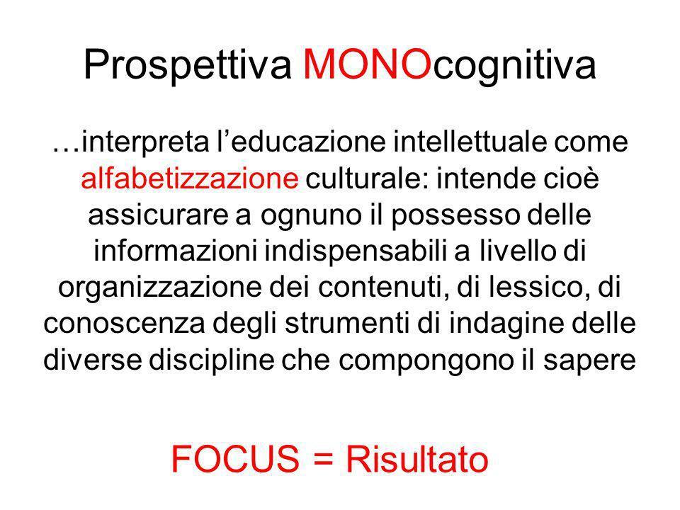 Prospettiva MONOcognitiva
