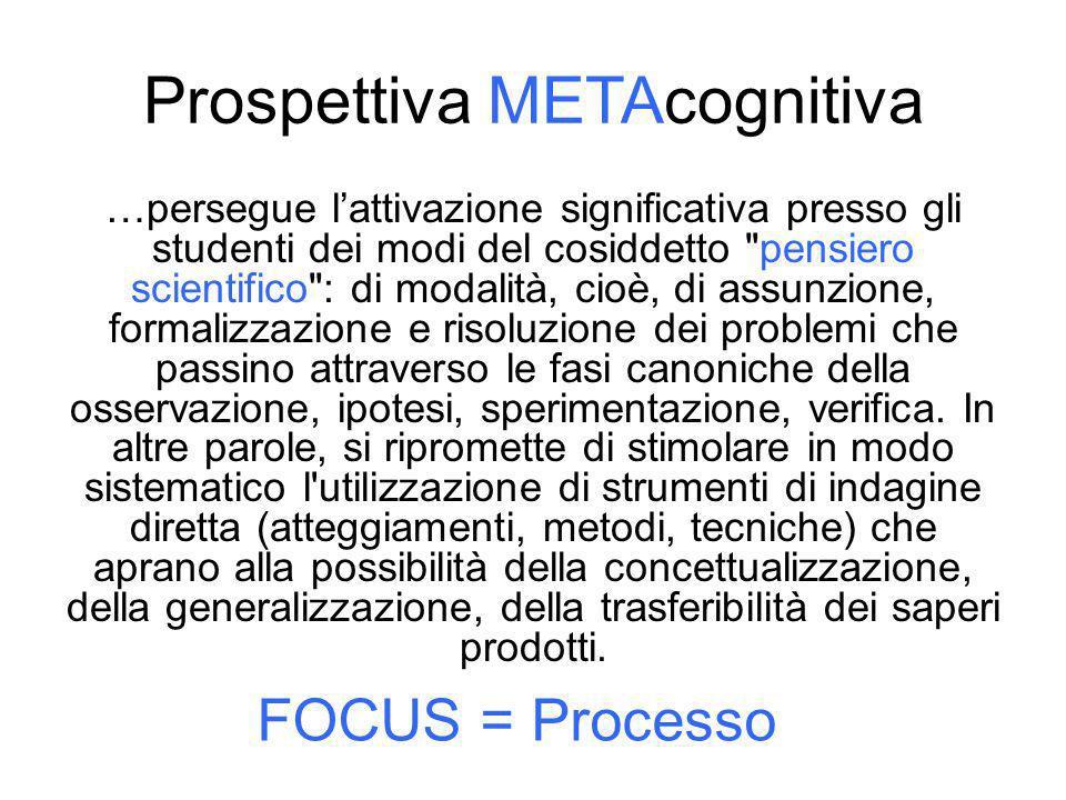 Prospettiva METAcognitiva