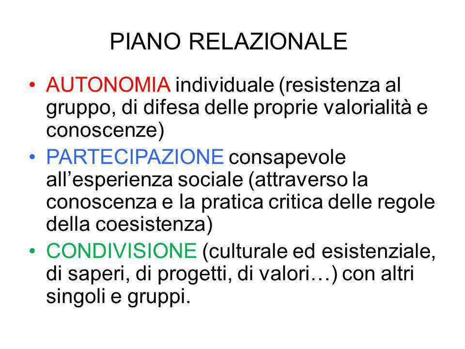 PIANO RELAZIONALE AUTONOMIA individuale (resistenza al gruppo, di difesa delle proprie valorialità e conoscenze)