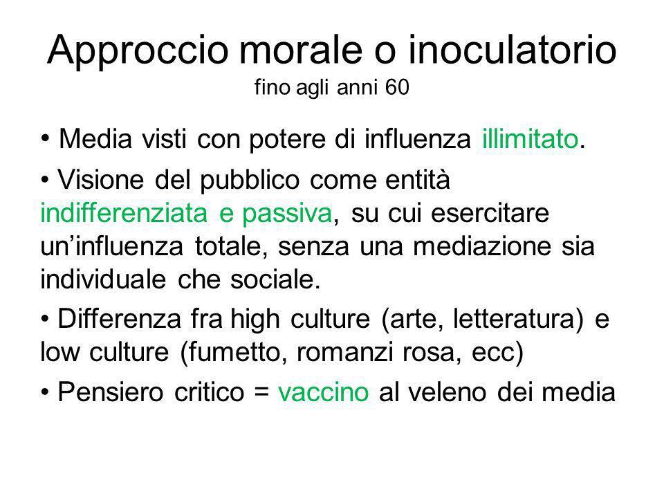 Approccio morale o inoculatorio fino agli anni 60