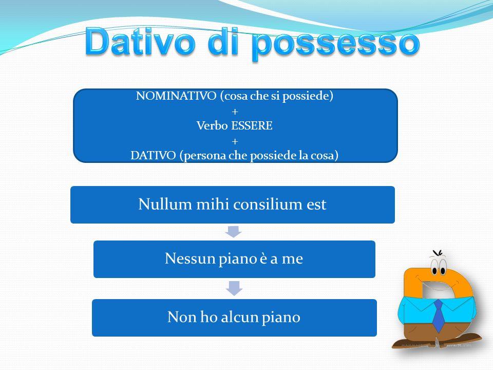 Dativo di possesso NOMINATIVO (cosa che si possiede) + Verbo ESSERE