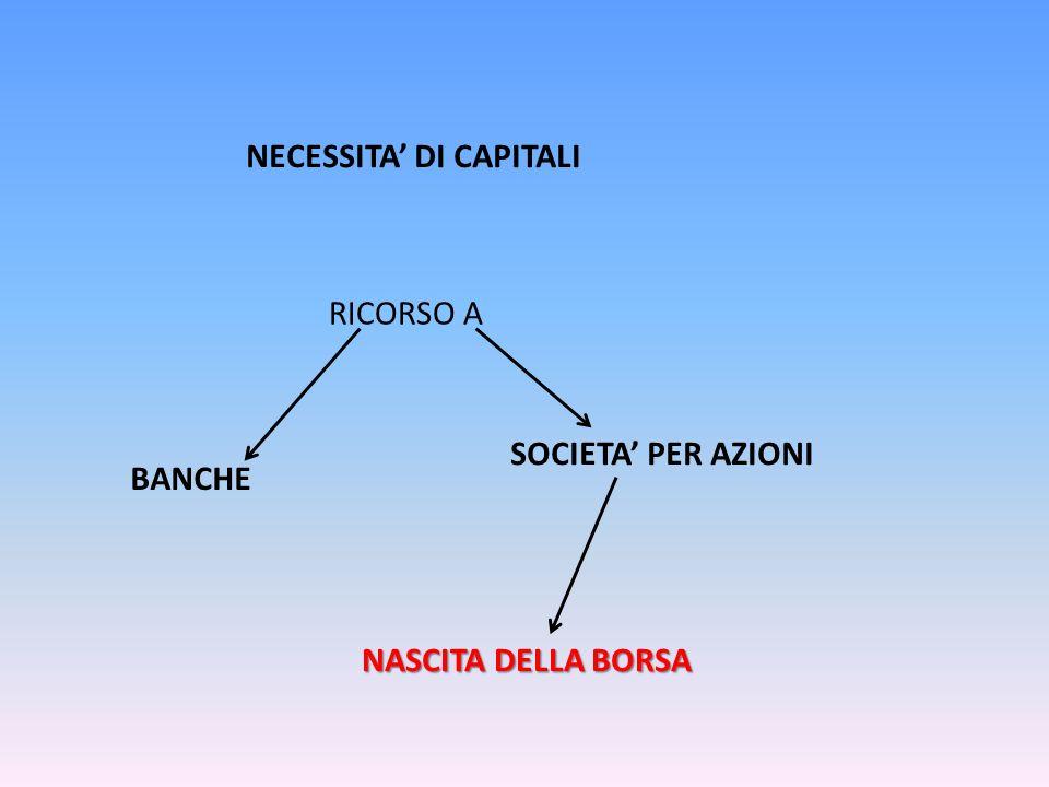 NECESSITA' DI CAPITALI