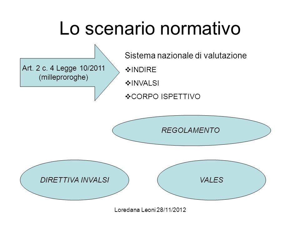 Lo scenario normativo Sistema nazionale di valutazione