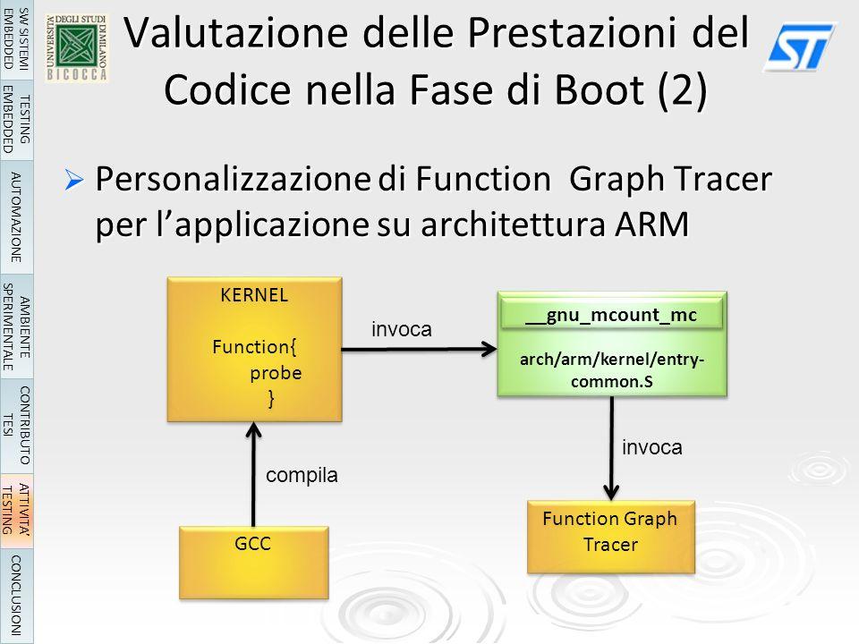 Valutazione delle Prestazioni del Codice nella Fase di Boot (2)