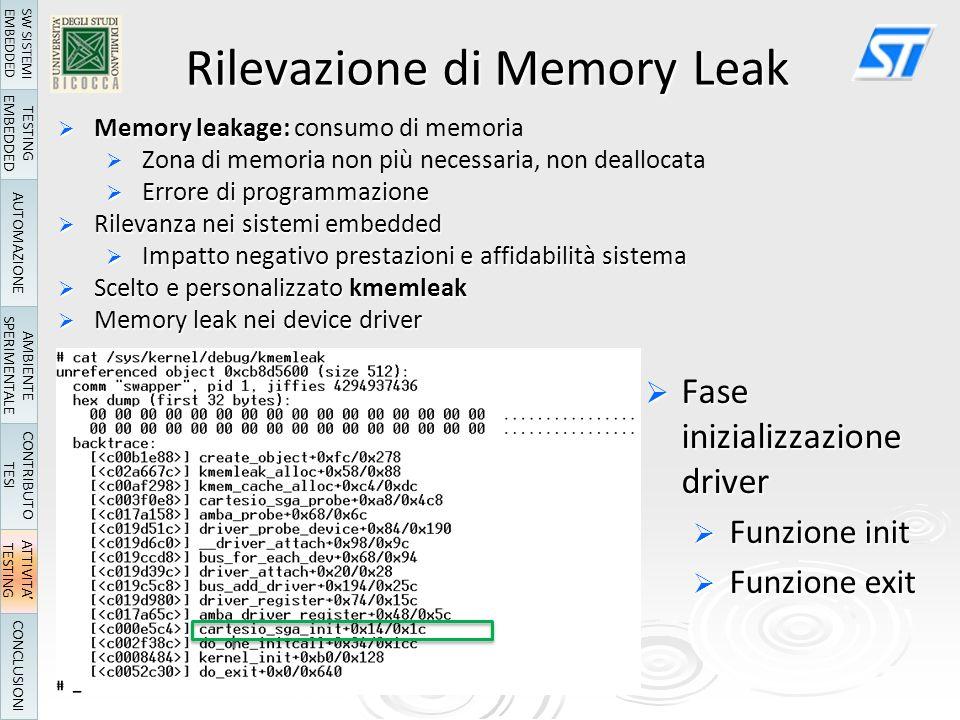 Rilevazione di Memory Leak