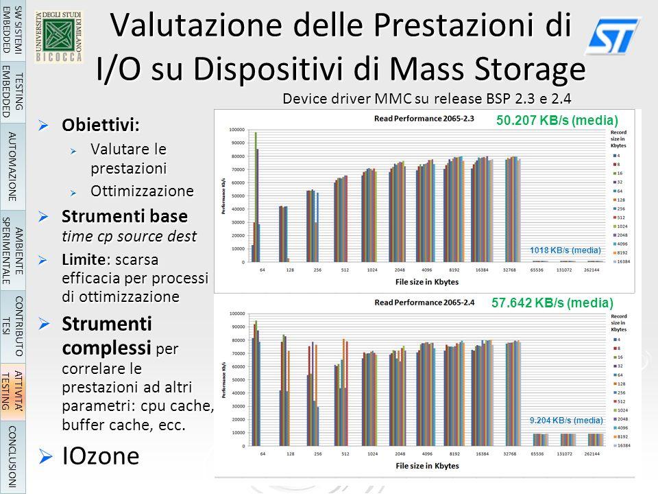 Valutazione delle Prestazioni di I/O su Dispositivi di Mass Storage