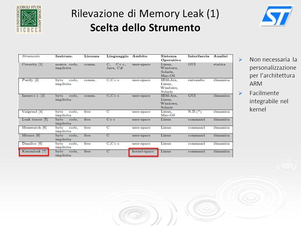 Rilevazione di Memory Leak (1) Scelta dello Strumento