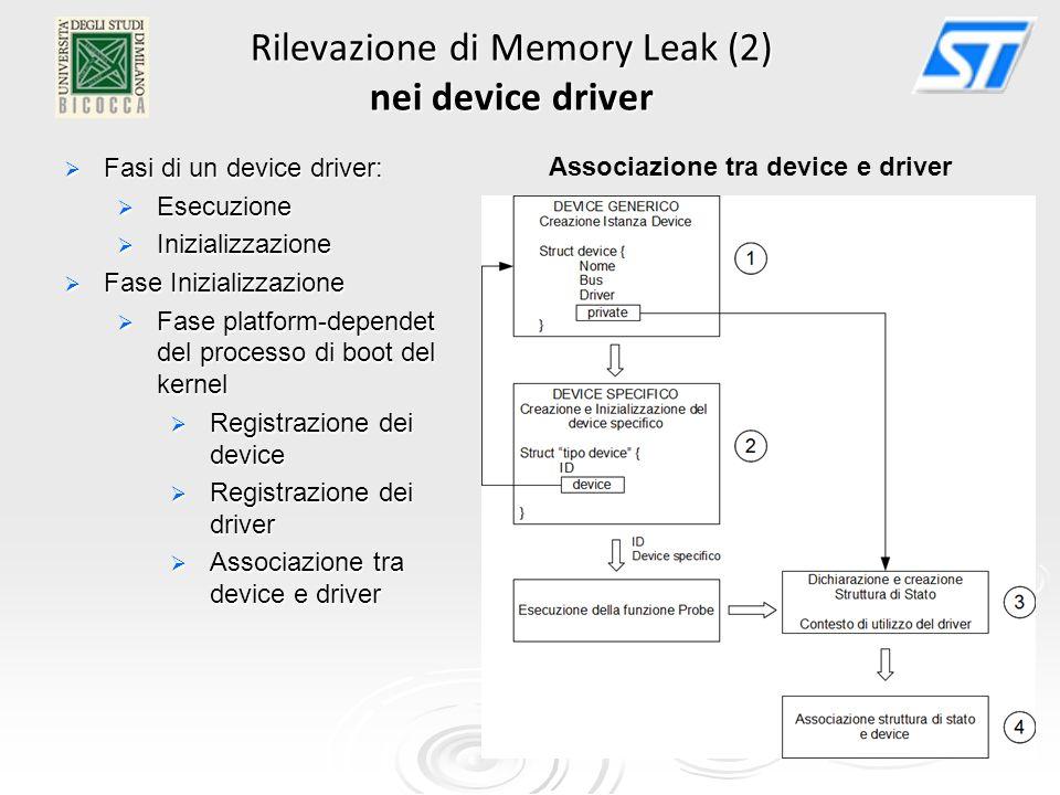 Rilevazione di Memory Leak (2) nei device driver