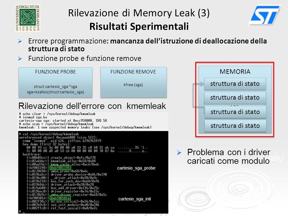 Rilevazione di Memory Leak (3) Risultati Sperimentali
