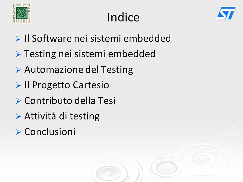 Indice Il Software nei sistemi embedded Testing nei sistemi embedded