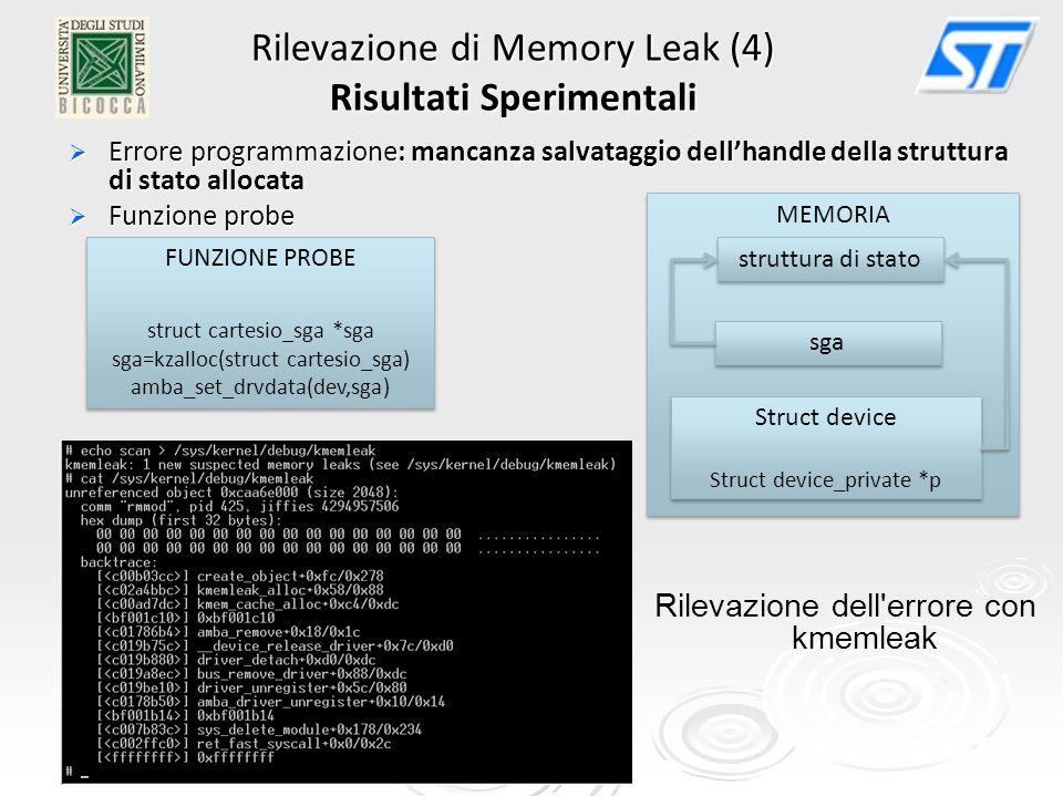 Rilevazione di Memory Leak (4) Risultati Sperimentali