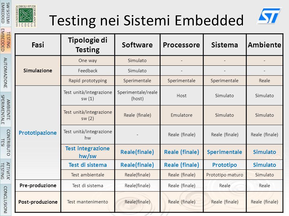 Testing nei Sistemi Embedded