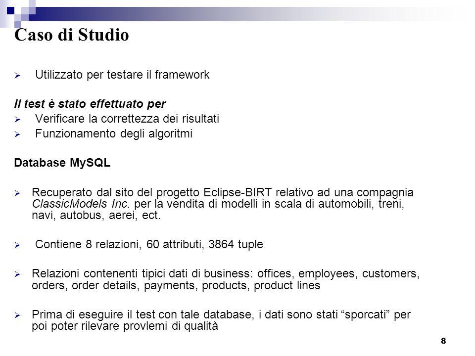 Caso di Studio Utilizzato per testare il framework