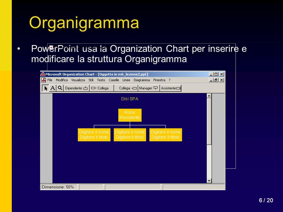 Organigramma PowerPoint usa la Organization Chart per inserire e modificare la struttura Organigramma.