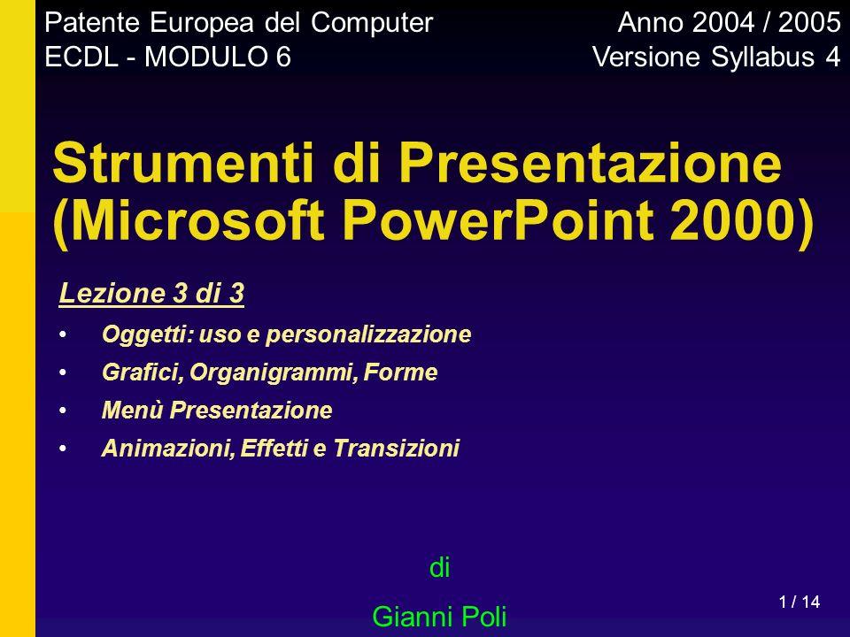 Strumenti di Presentazione (Microsoft PowerPoint 2000)
