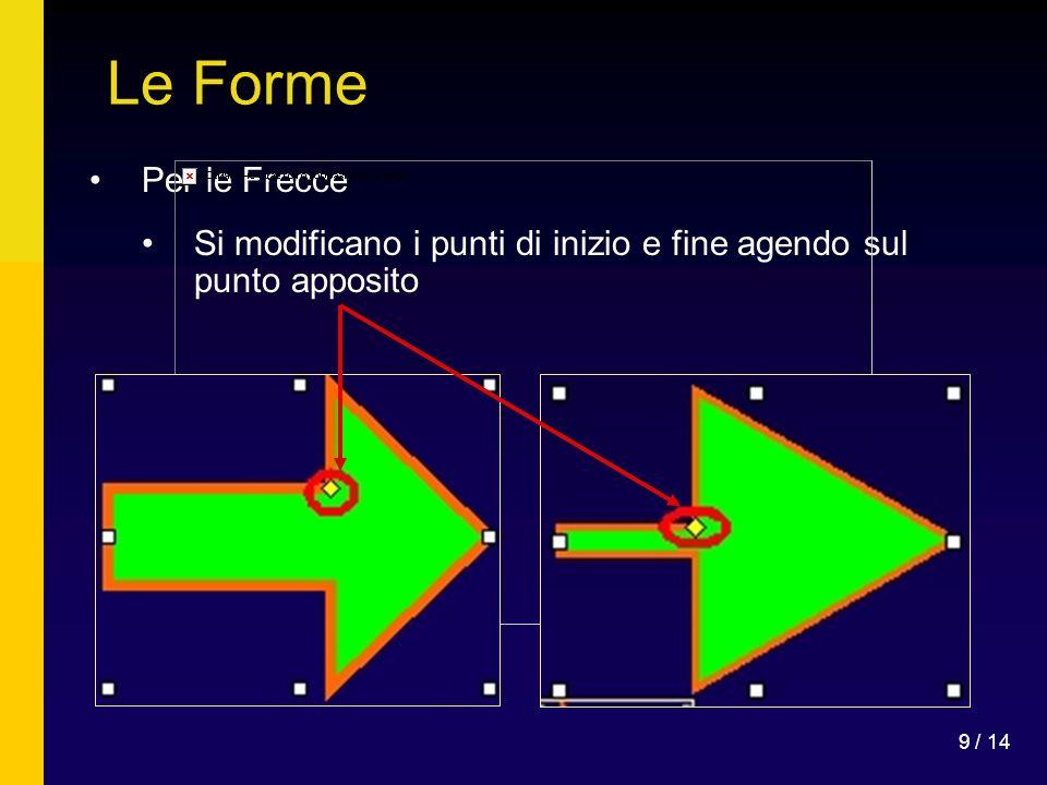 Le Forme Per le Frecce Si modificano i punti di inizio e fine agendo sul punto apposito