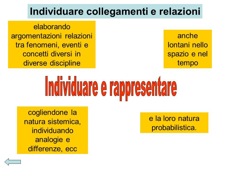 Individuare collegamenti e relazioni