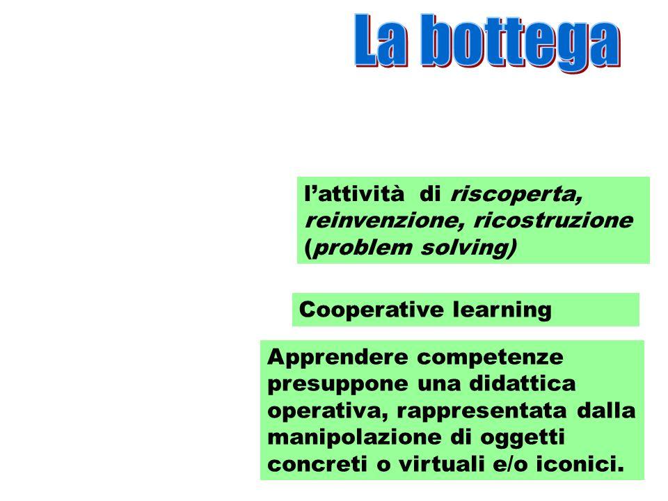La bottega l'attività di riscoperta, reinvenzione, ricostruzione (problem solving) Cooperative learning.