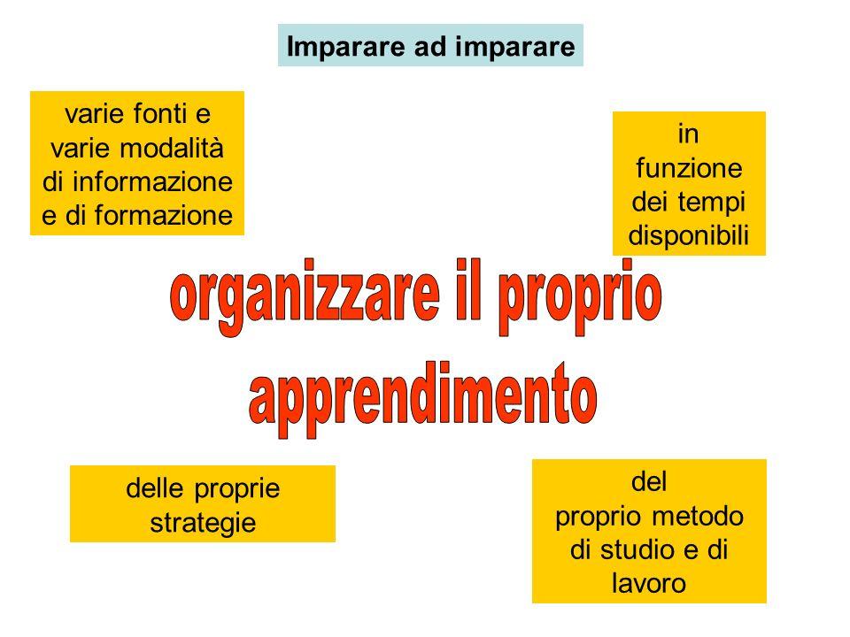 organizzare il proprio apprendimento