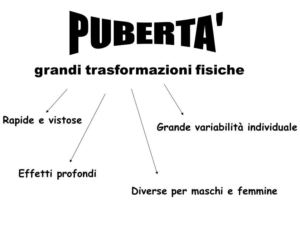 Grande variabilità individuale Diverse per maschi e femmine